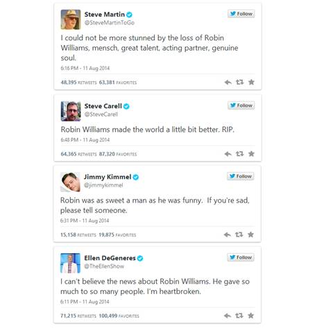 Twitter Reactions To Robin Williams' Death