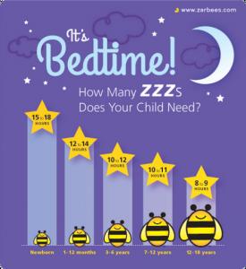Bedtime Sleep for Children