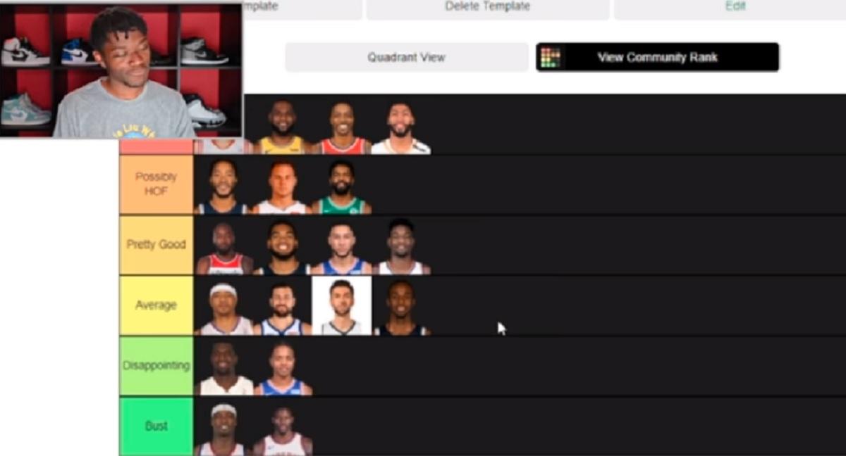 NBA Player Rankings